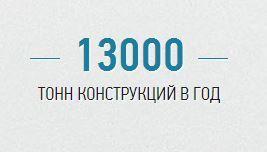 13000 КОНСТРУКЦИЙ В ГОД