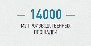 14000 м2
