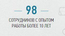 98 сотрудников